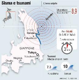 Giappone: diagramma del sisma e dello tsunami