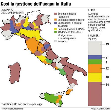 Italia e gestione dell'acqua
