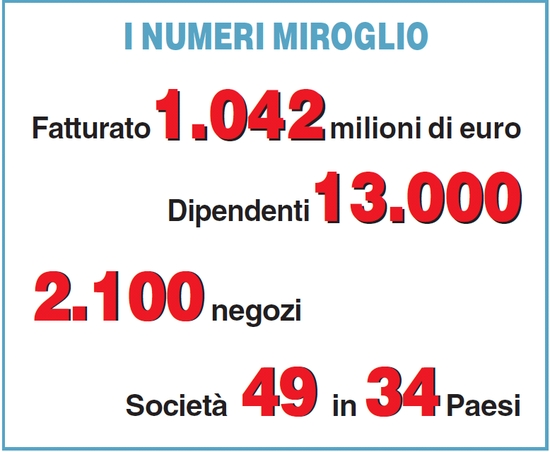 gz20_miroglio_numeri
