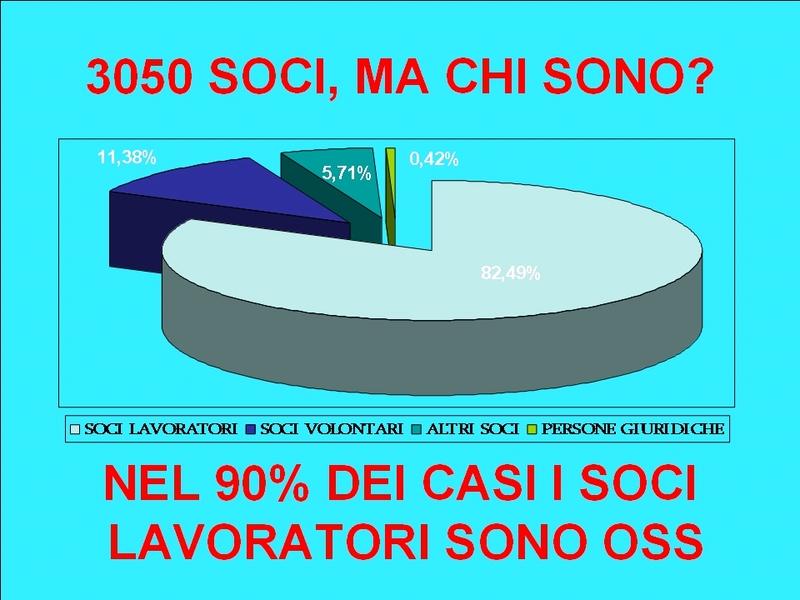 slide cisl-05