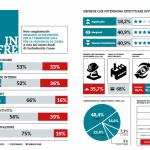 Economia 2014: toccato il fondo s'inizia a risalire