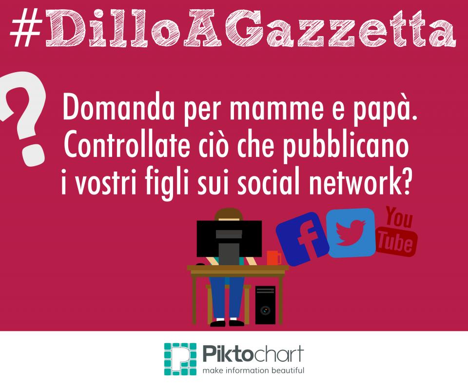 dilloagazzetta00