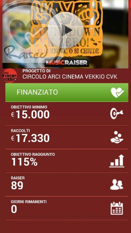 esito-raccolta-fondi-cinema-vekkio-corneliano