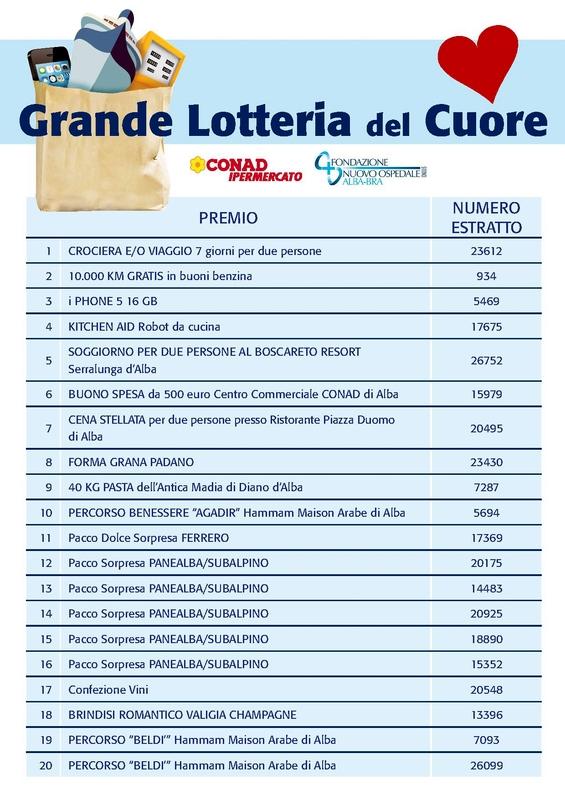 premi-lotteria-2014