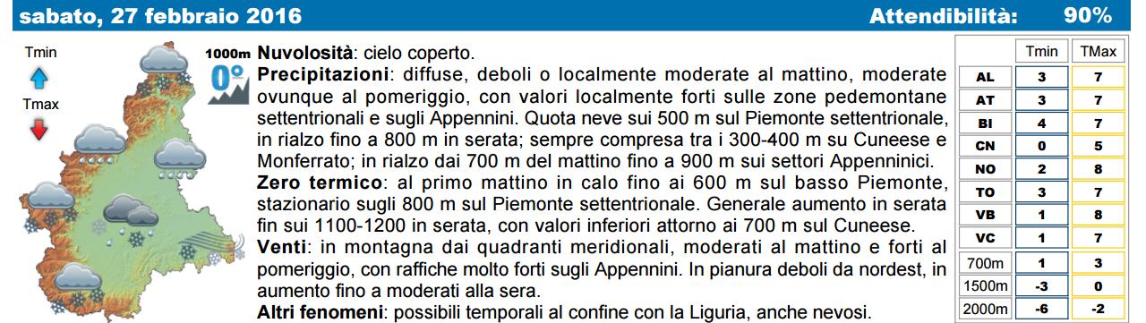 meteo-piemonte-27febbraio2016