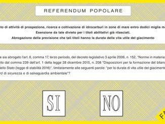 Fac-simile-referendum