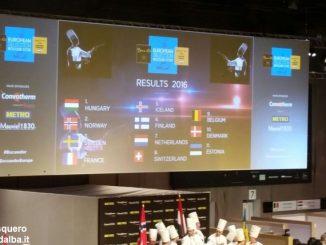 classifica-bocuse-dor-europa2016