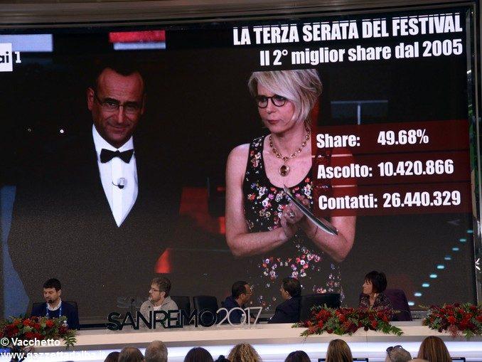 Ascolti da record per la terza serata del Festival di Sanremo