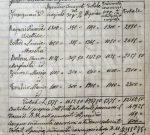 Scuola materna Città di Alba, una storia lunga 170 anni 31