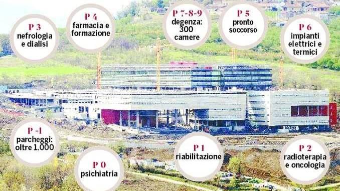 Aria ultra pura nelle future sale operatorie dell'ospedale di Verduno
