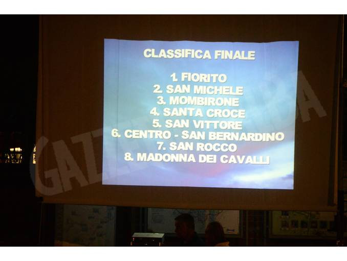 palio canale tabellone