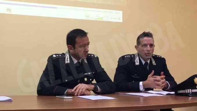 Furti e rapina in provincia di Cuneo: sei ordinanze di custodia cautelare