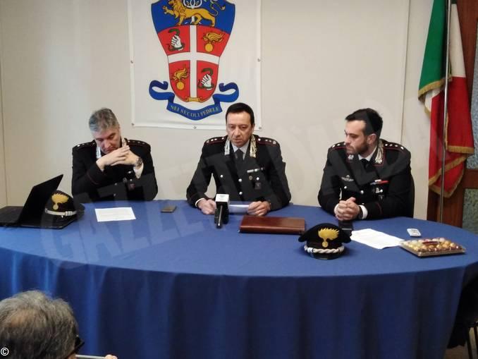 operazione sole Carabinieri