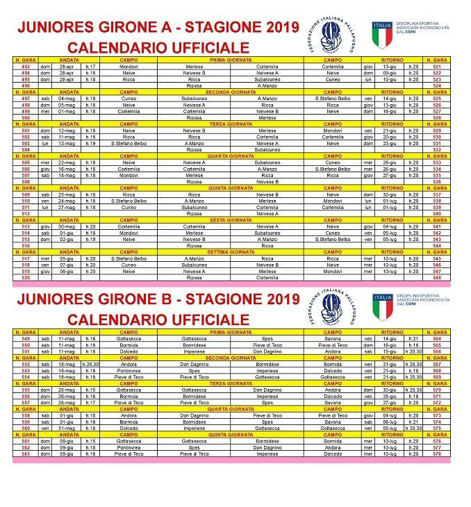 Pallapugno giovanile: ufficiale il calendario degli Juniores e degli Allievi 1