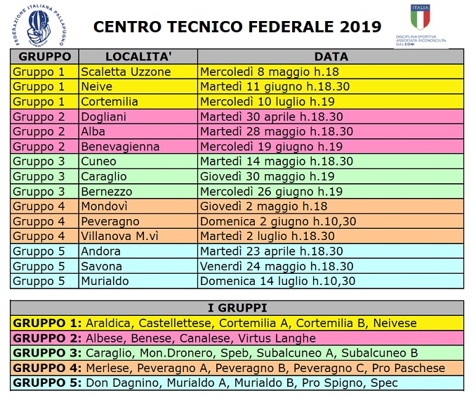 Calendario Centro tecnico federale (1)