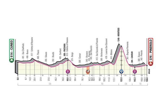 Giro d'Italia da Cuneo a Pinerolo: le strade interessate verranno chiuse due ore prima del passaggio di giovedì 23 maggio