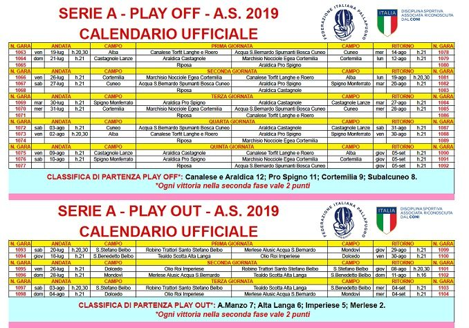 Calendario Play Off.Pallapugno Il Calendario Dei Play Off E Dei Play Out Della