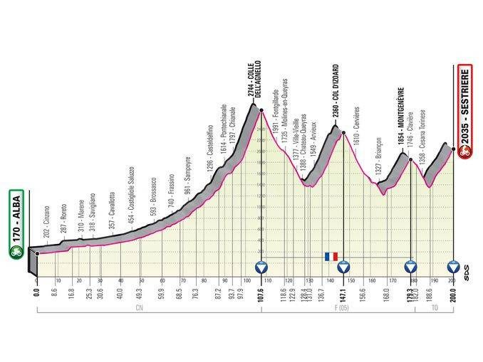Giro d'Italia 202: il tappone alpino Alba-Sestriere ora è ufficiale