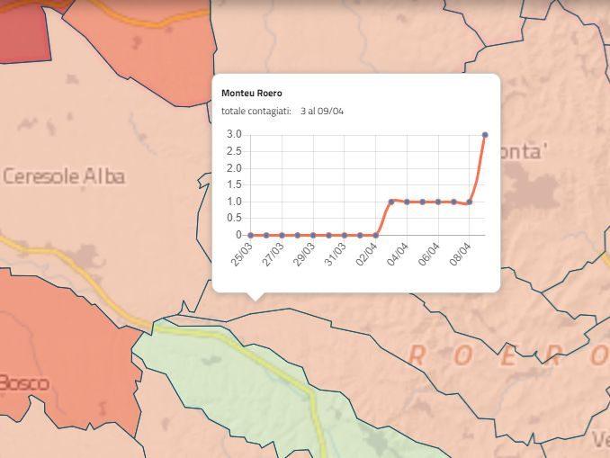 Segnalato un caso di coronavirus a Monteu Roero