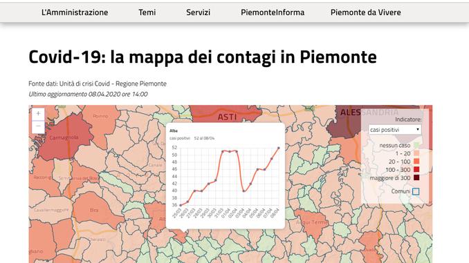 Coronavirus in Piemonte: la Regione pubblica la mappa dettagliata del contagio