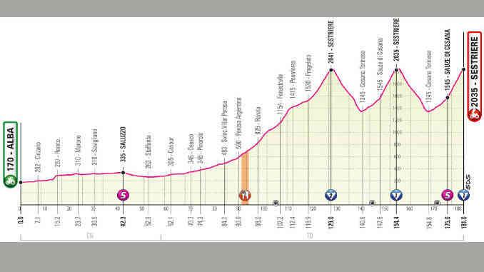 Giro d'Italia: modificato il percorso della tappa Alba-Sestriere