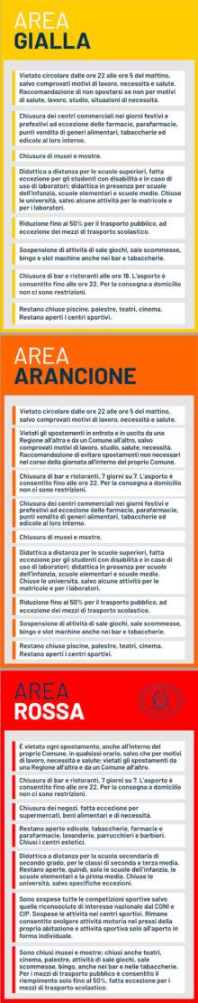 """Conte: """"Piemonte, Lombardia, Valle d'Aosta e Calabria nella zona rossa"""""""