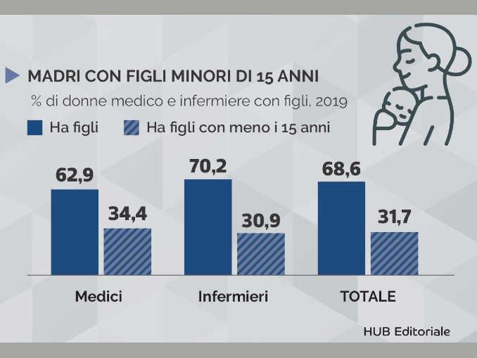 Medici inforgrafica4