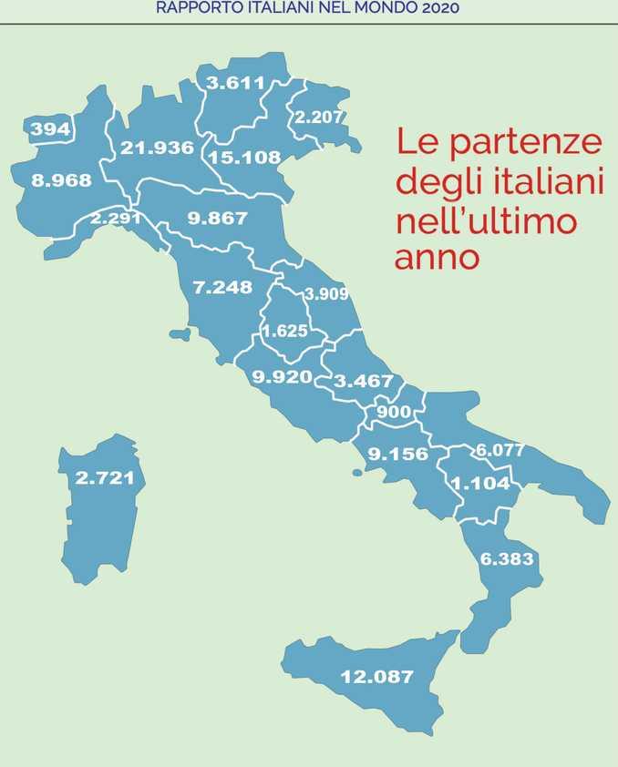 rapporto italiani mondo 2