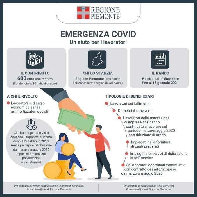 Lavoratori in disagio economico, la Regione stanzia contributi da 600 euro. Domande online da domani