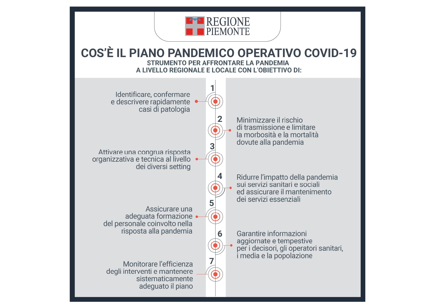 covidpiemonte_pianopandemico (1)_pages-to-jpg-0001