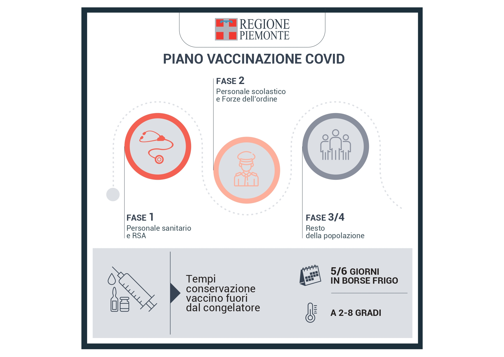 covidpiemonte_pianopandemico (1)_pages-to-jpg-0009
