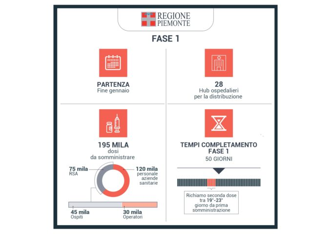Coronavirus, aggiornato il piano pandemico: potenziate le terapie intensive 9