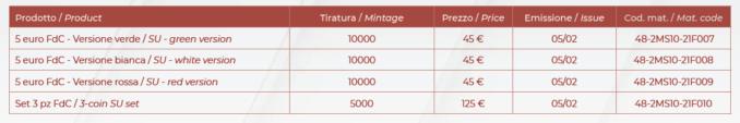 La moneta d'argento della Ferrero in vendita dal 26 gennaio 1
