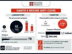 Cirio: «Abbiamo idee chiare per far ripartire il Piemonte» 4