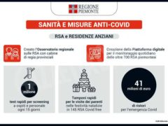 Cirio: «Abbiamo idee chiare per far ripartire il Piemonte» 6