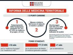 Cirio: «Abbiamo idee chiare per far ripartire il Piemonte» 7