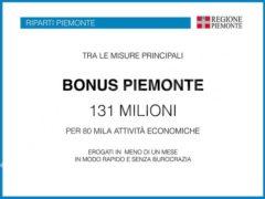 Cirio: «Abbiamo idee chiare per far ripartire il Piemonte» 12
