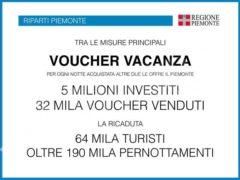 Cirio: «Abbiamo idee chiare per far ripartire il Piemonte» 13