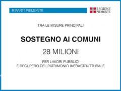 Cirio: «Abbiamo idee chiare per far ripartire il Piemonte» 24