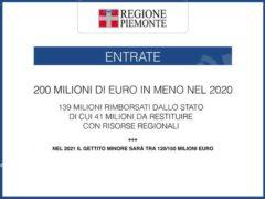 Cirio: «Abbiamo idee chiare per far ripartire il Piemonte» 28