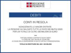Cirio: «Abbiamo idee chiare per far ripartire il Piemonte» 29