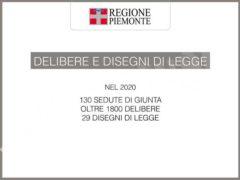 Cirio: «Abbiamo idee chiare per far ripartire il Piemonte» 31