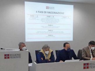 In Piemonte la campagna vaccinale si svolgerà in quattro fasi