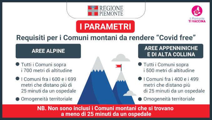 Entro giugno la montagna piemontese sarà interamente vaccinata 3
